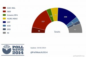 Charts-Pollwatch-19-02-2014