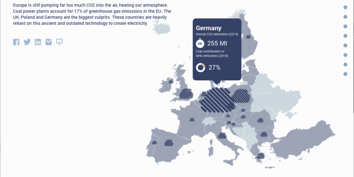Coal Map: Exposing the role of coal in Europe